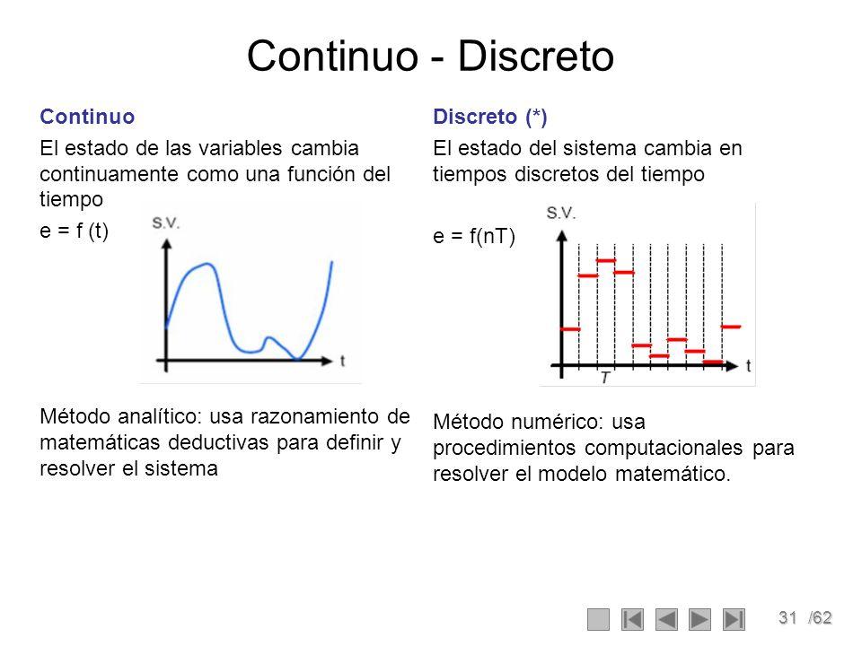 31/62 Discreto (*) El estado del sistema cambia en tiempos discretos del tiempo e = f(nT) Método numérico: usa procedimientos computacionales para res