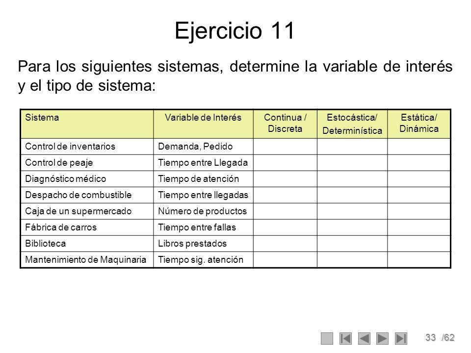 33/62 Ejercicio 11 Para los siguientes sistemas, determine la variable de interés y el tipo de sistema: SistemaVariable de InterésContinua / Discreta