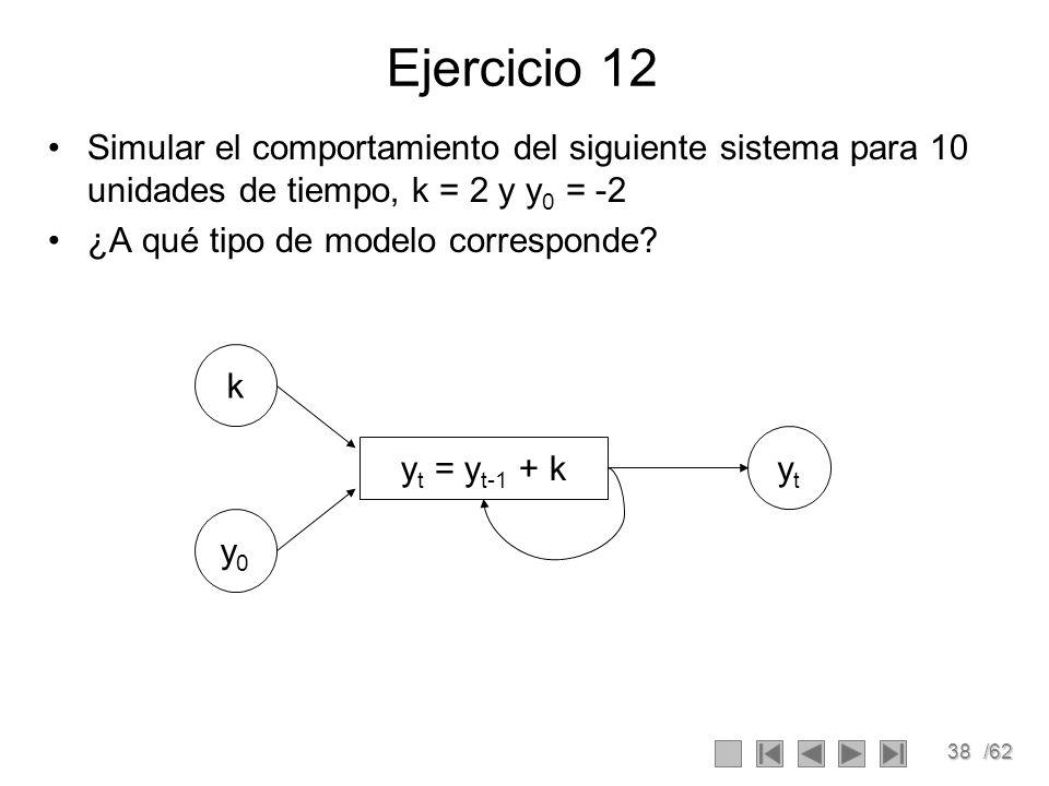 38/62 Ejercicio 12 Simular el comportamiento del siguiente sistema para 10 unidades de tiempo, k = 2 y y 0 = -2 ¿A qué tipo de modelo corresponde? k y