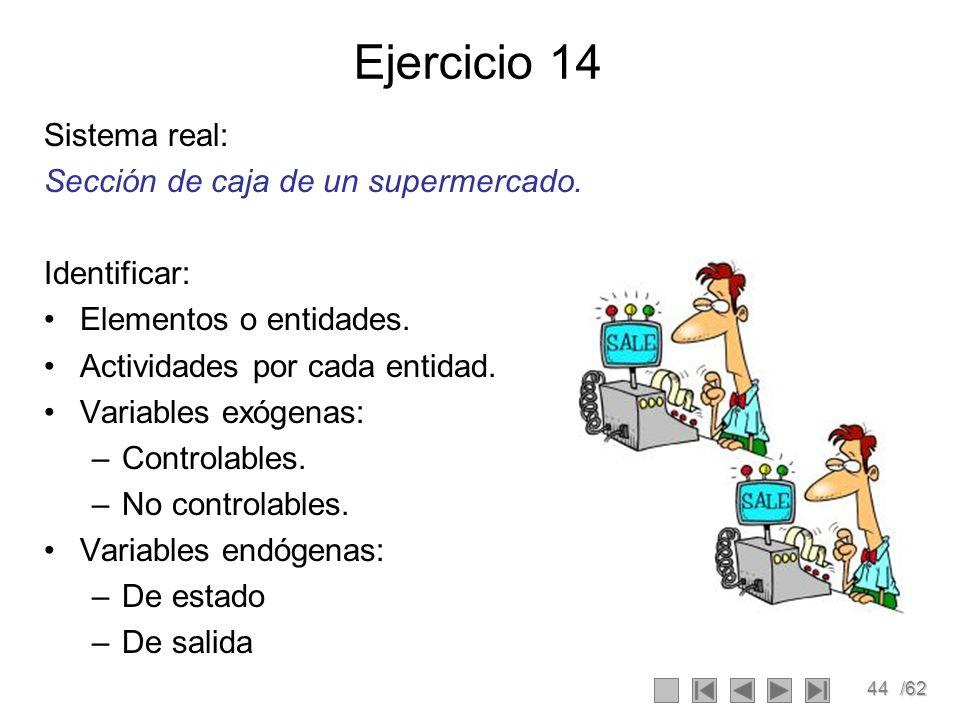 44/62 Ejercicio 14 Sistema real: Sección de caja de un supermercado. Identificar: Elementos o entidades. Actividades por cada entidad. Variables exóge