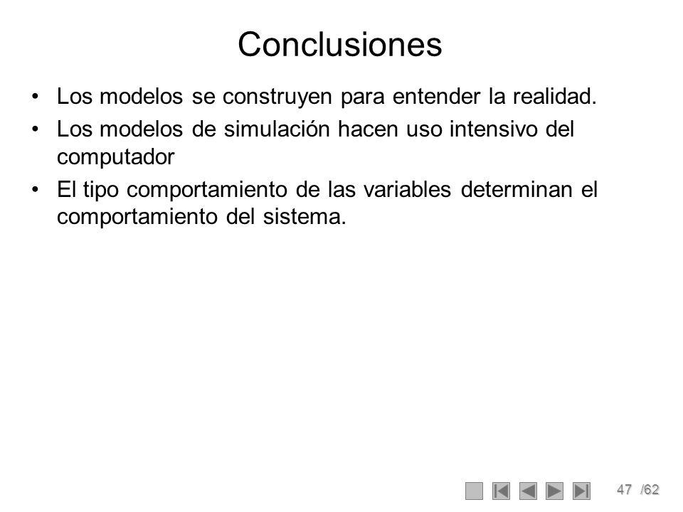 47/62 Conclusiones Los modelos se construyen para entender la realidad. Los modelos de simulación hacen uso intensivo del computador El tipo comportam