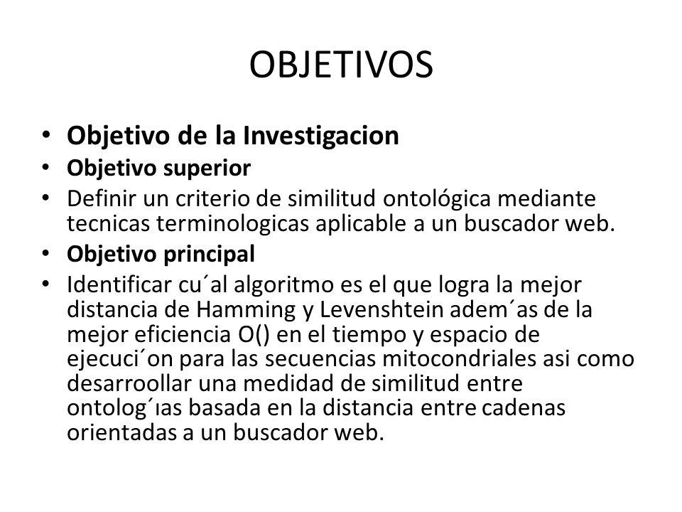 OBJETIVOS Objetivo de la Investigacion Objetivo superior Definir un criterio de similitud ontológica mediante tecnicas terminologicas aplicable a un b