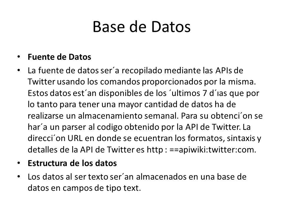 Base de Datos Fuente de Datos La fuente de datos ser´a recopilado mediante las APIs de Twitter usando los comandos proporcionados por la misma. Estos