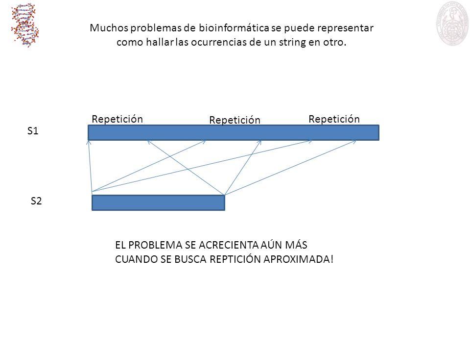 Muchos problemas de bioinformática se puede representar como hallar las ocurrencias de un string en otro. S1 S2 EL PROBLEMA SE ACRECIENTA AÚN MÁS CUAN