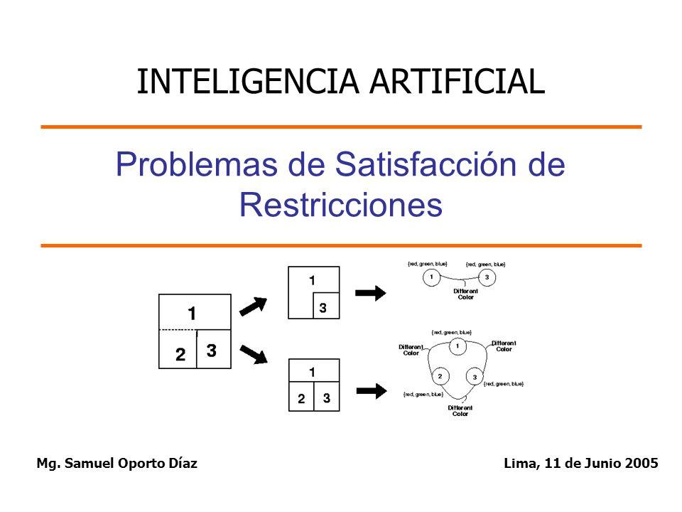 12/42 Problemas de Satisfacción de Restricciones Formulación como PSR: –Dominios: El dominio de cada variable es el conjunto {rojo, verde, azul}.