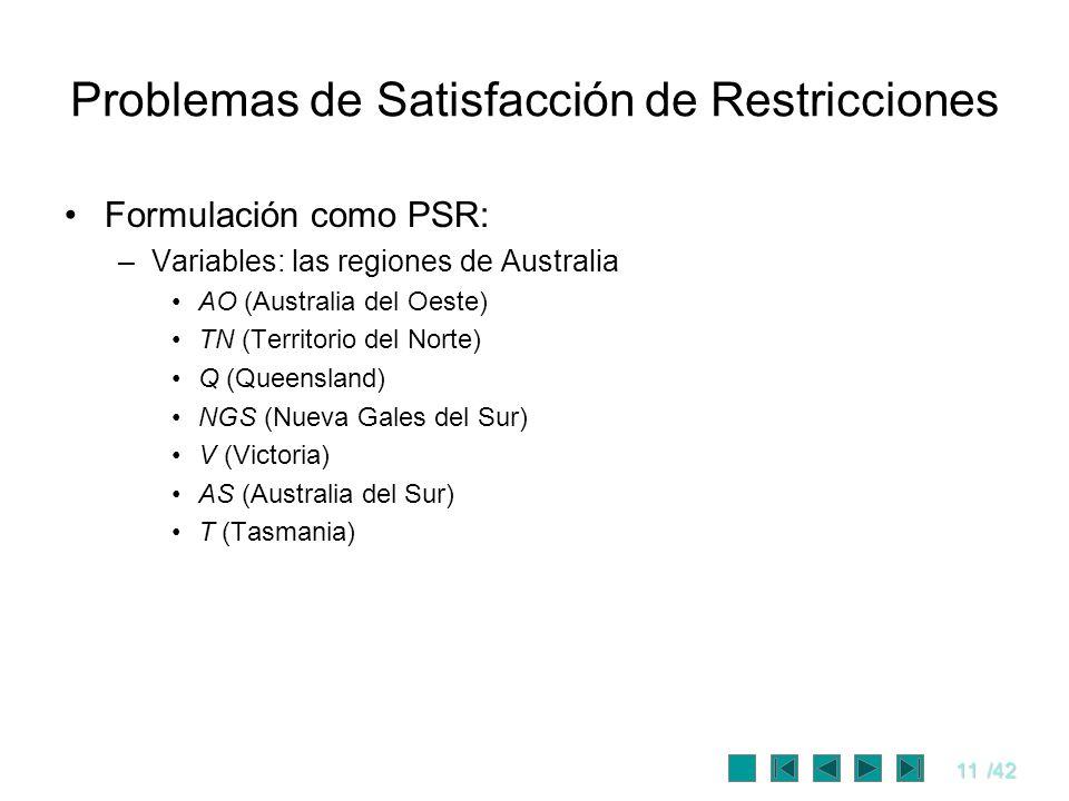 11/42 Problemas de Satisfacción de Restricciones Formulación como PSR: –Variables: las regiones de Australia AO (Australia del Oeste) TN (Territorio d