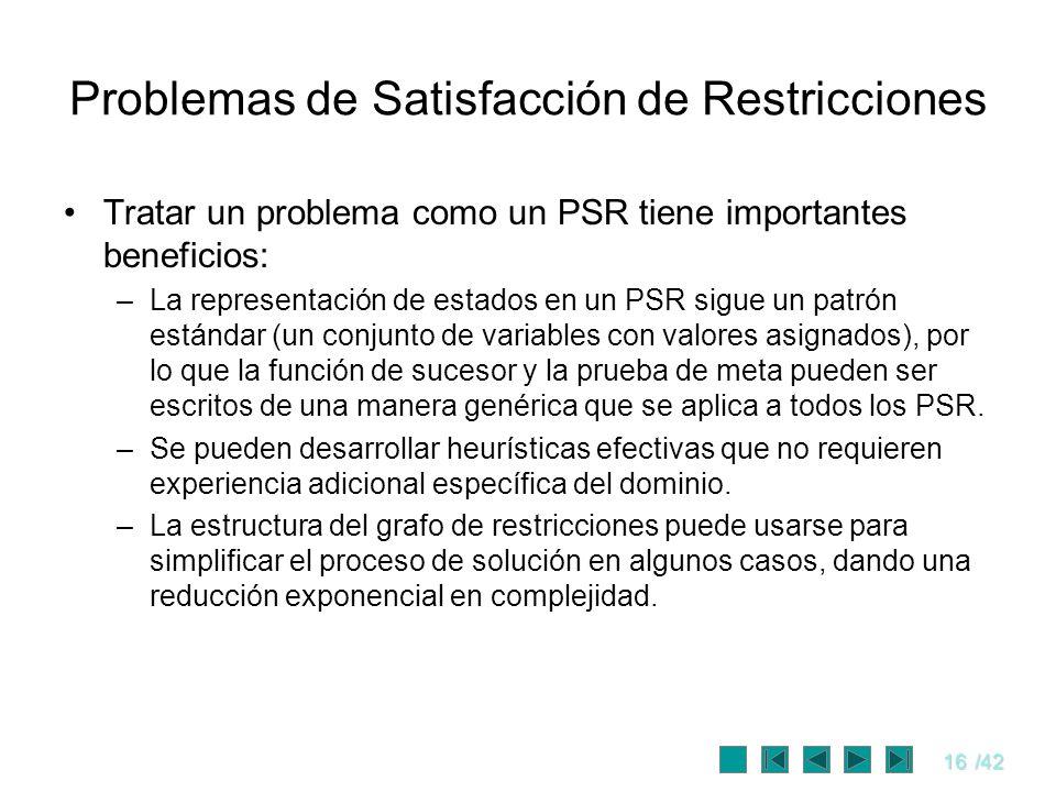 16/42 Problemas de Satisfacción de Restricciones Tratar un problema como un PSR tiene importantes beneficios: –La representación de estados en un PSR