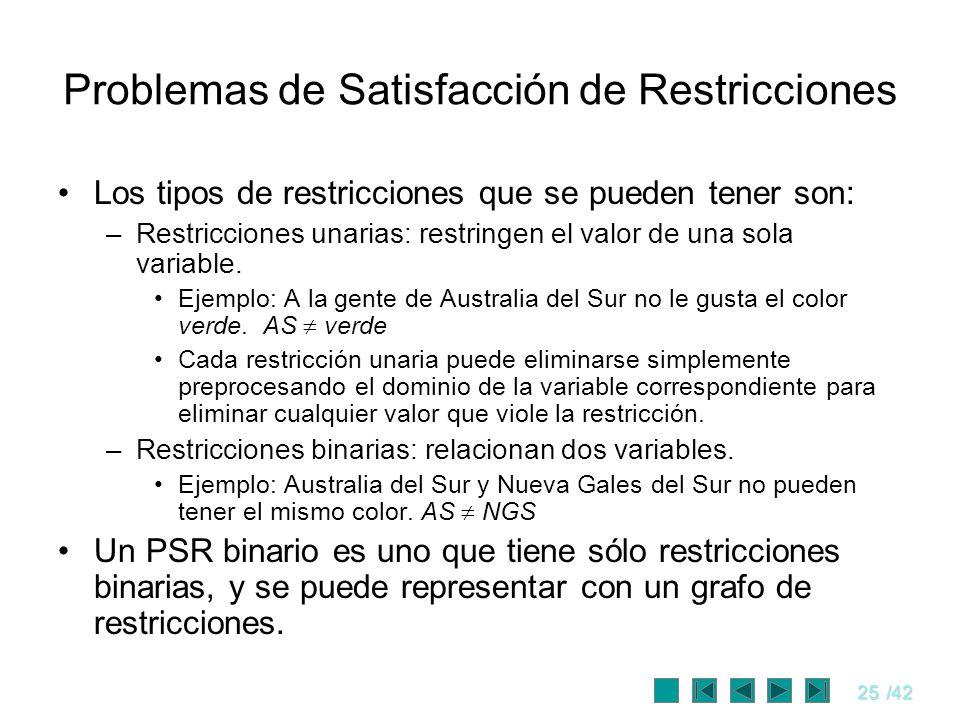 25/42 Problemas de Satisfacción de Restricciones Los tipos de restricciones que se pueden tener son: –Restricciones unarias: restringen el valor de un