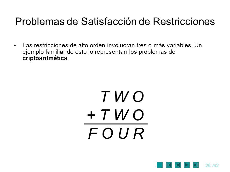 26/42 Problemas de Satisfacción de Restricciones Las restricciones de alto orden involucran tres o más variables. Un ejemplo familiar de esto lo repre