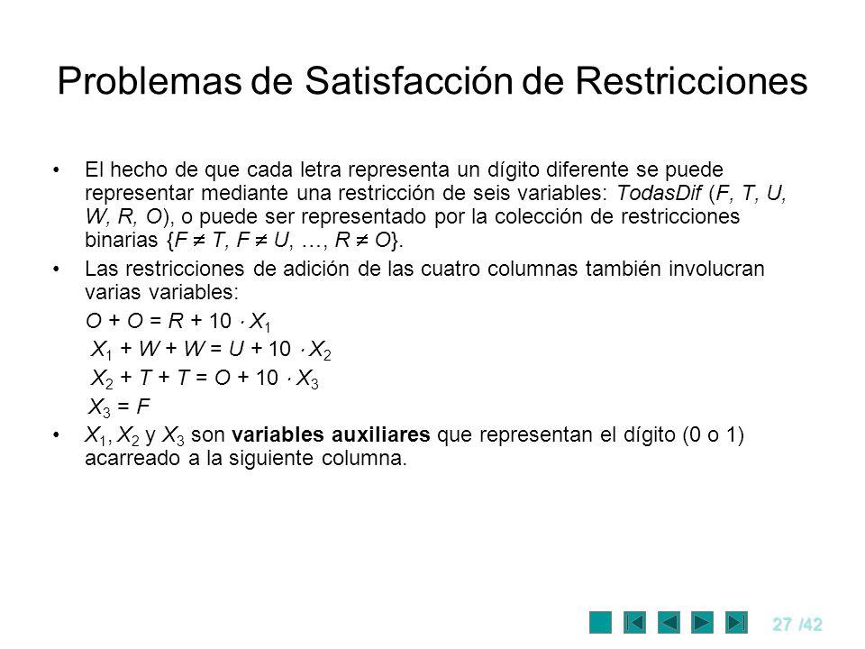 27/42 Problemas de Satisfacción de Restricciones El hecho de que cada letra representa un dígito diferente se puede representar mediante una restricci