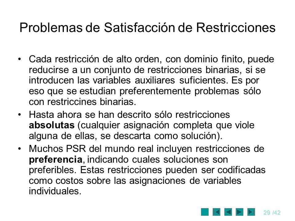 29/42 Problemas de Satisfacción de Restricciones Cada restricción de alto orden, con dominio finito, puede reducirse a un conjunto de restricciones bi
