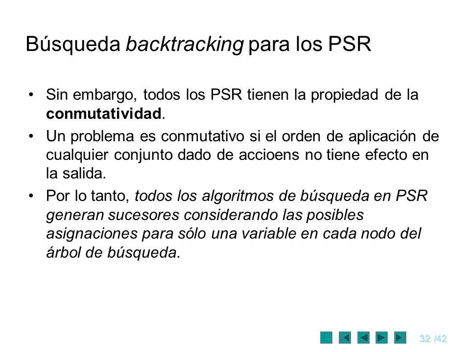32/42 Búsqueda backtracking para los PSR Sin embargo, todos los PSR tienen la propiedad de la conmutatividad. Un problema es conmutativo si el orden d