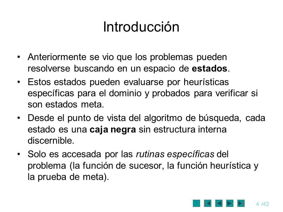 4/42 Introducción Anteriormente se vio que los problemas pueden resolverse buscando en un espacio de estados. Estos estados pueden evaluarse por heurí