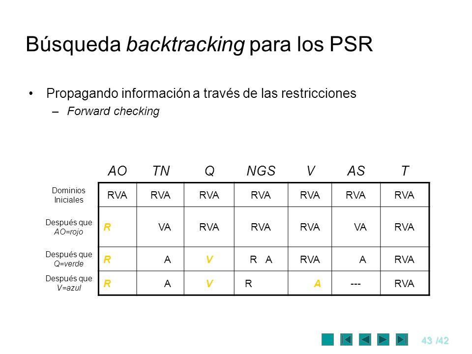 43/42 Búsqueda backtracking para los PSR Propagando información a través de las restricciones –Forward checking AOTNQNGSVAST Dominios Iniciales RVA De