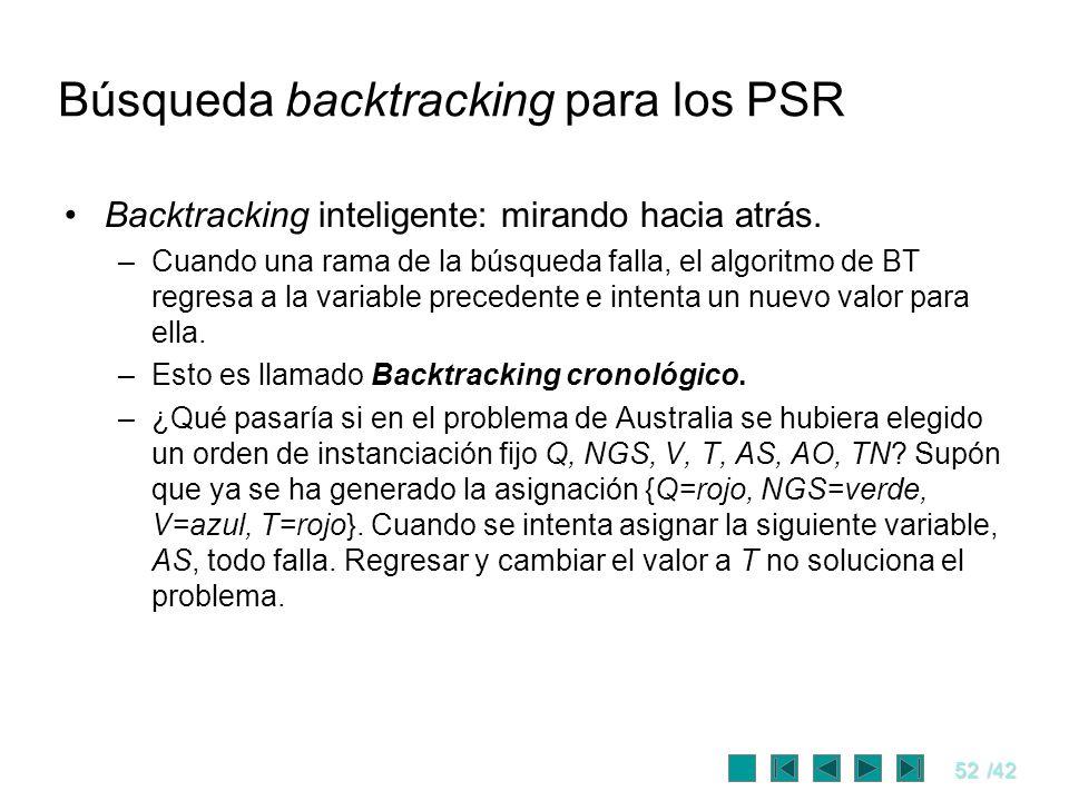 52/42 Búsqueda backtracking para los PSR Backtracking inteligente: mirando hacia atrás. –Cuando una rama de la búsqueda falla, el algoritmo de BT regr