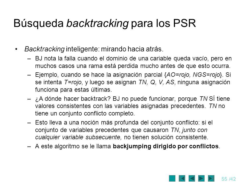 55/42 Búsqueda backtracking para los PSR Backtracking inteligente: mirando hacia atrás. –BJ nota la falla cuando el dominio de una cariable queda vací