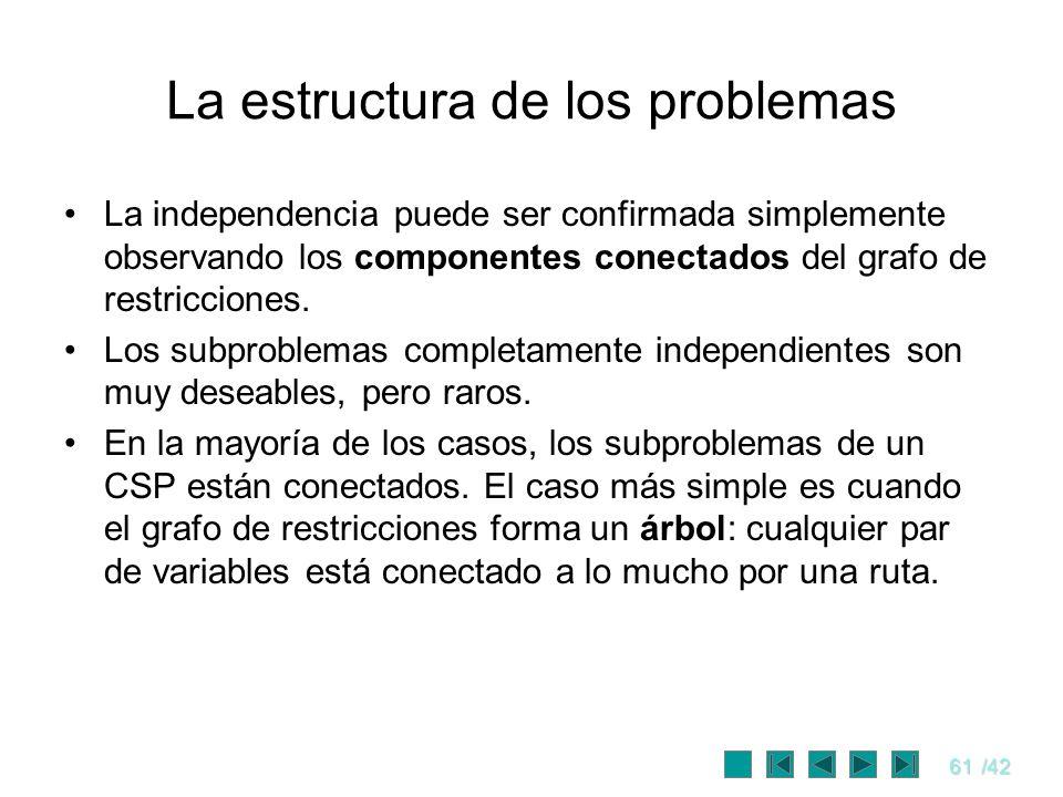 61/42 La estructura de los problemas La independencia puede ser confirmada simplemente observando los componentes conectados del grafo de restriccione
