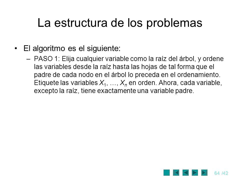 64/42 La estructura de los problemas El algoritmo es el siguiente: –PASO 1: Elija cualquier variable como la raíz del árbol, y ordene las variables de