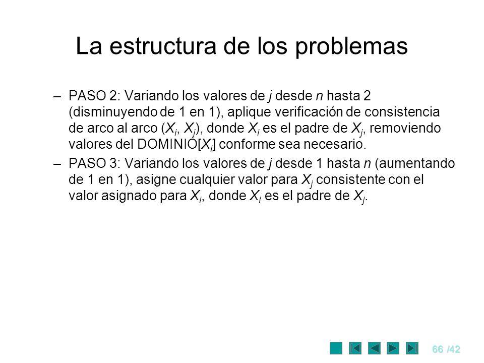 66/42 La estructura de los problemas –PASO 2: Variando los valores de j desde n hasta 2 (disminuyendo de 1 en 1), aplique verificación de consistencia
