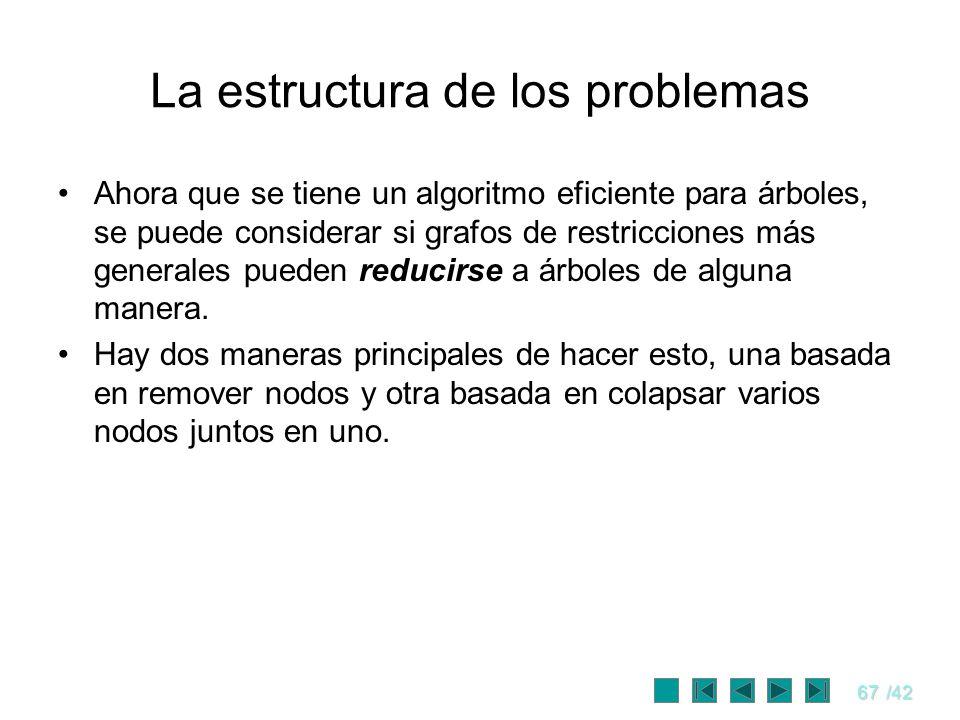 67/42 La estructura de los problemas Ahora que se tiene un algoritmo eficiente para árboles, se puede considerar si grafos de restricciones más genera