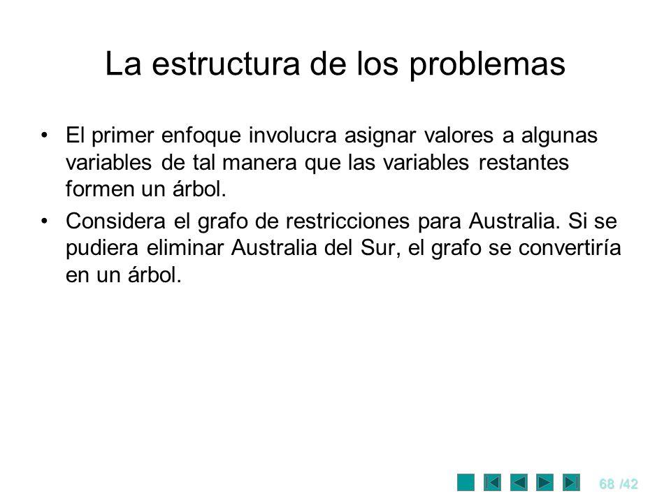 68/42 La estructura de los problemas El primer enfoque involucra asignar valores a algunas variables de tal manera que las variables restantes formen