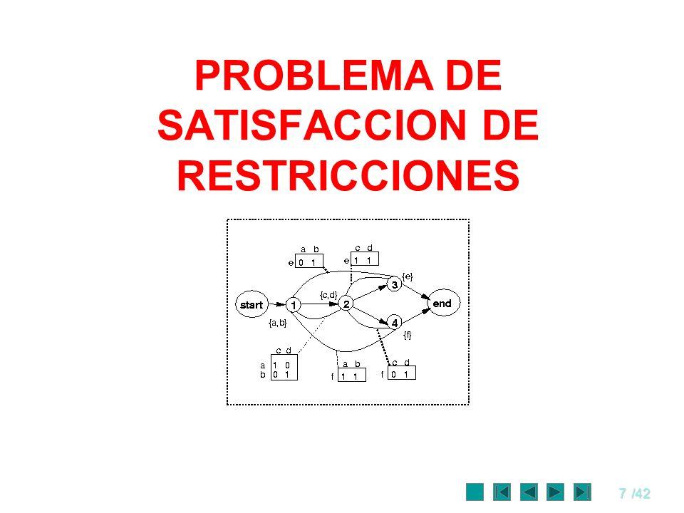 8/42 Problemas de Satisfacción de Restricciones Un problema de satisfacción de restricciones (o PSR) se define por un conjunto de variables, X 1, X 2, …, X n, y un conjunto de restricciones, C 1, C 2, …, C m.