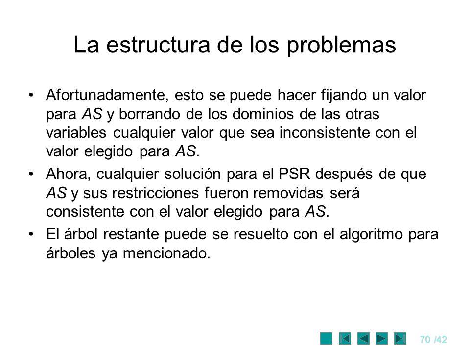 70/42 La estructura de los problemas Afortunadamente, esto se puede hacer fijando un valor para AS y borrando de los dominios de las otras variables c
