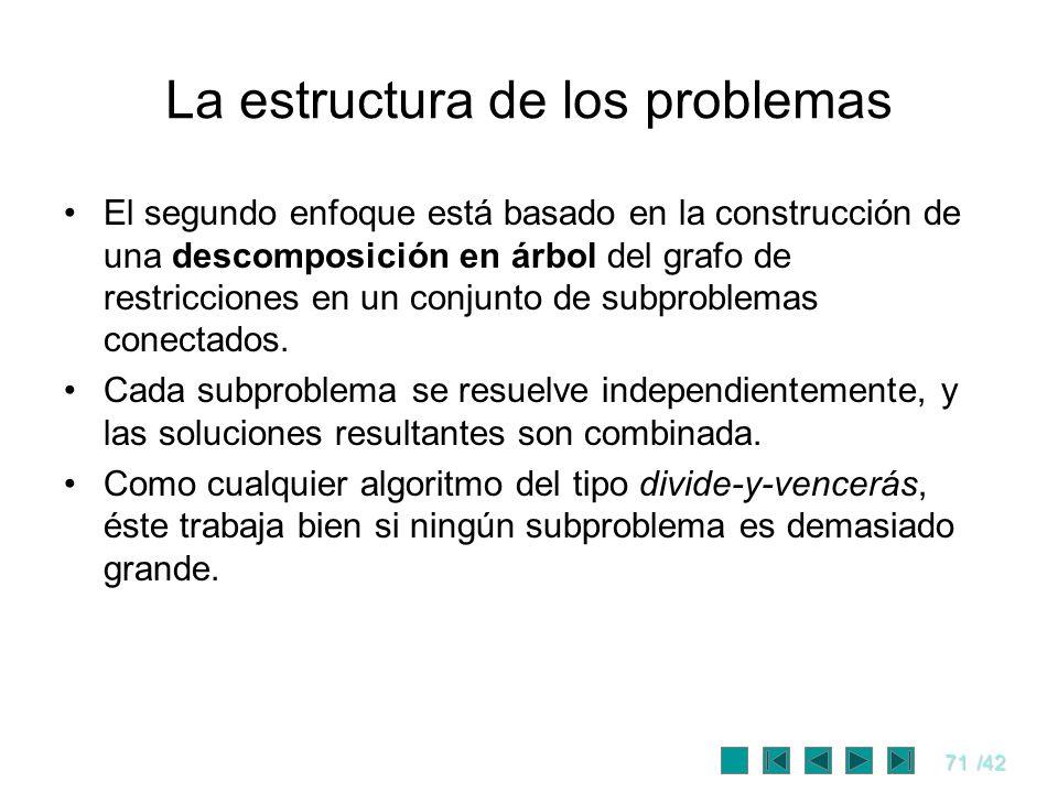 71/42 La estructura de los problemas El segundo enfoque está basado en la construcción de una descomposición en árbol del grafo de restricciones en un
