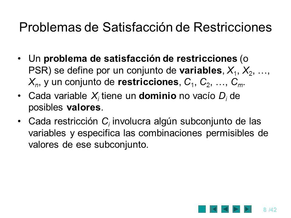 19/42 Problemas de Satisfacción de Restricciones El tipo más simple de PSR involucra variables que son discretas y tienen dominios finitos.