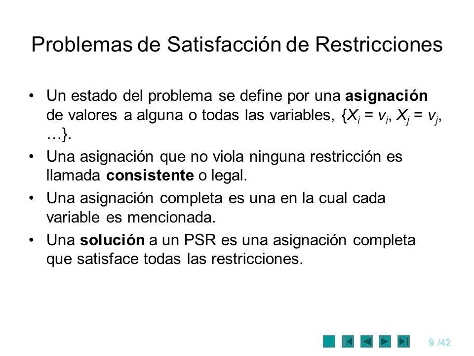 9/42 Problemas de Satisfacción de Restricciones Un estado del problema se define por una asignación de valores a alguna o todas las variables, {X i =