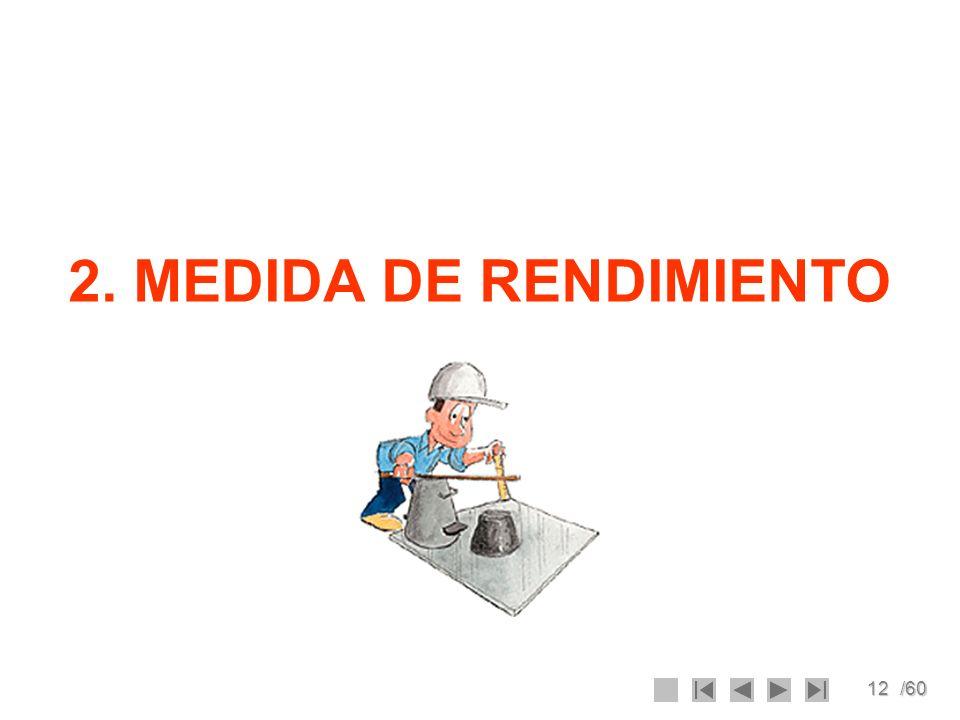 12/60 2. MEDIDA DE RENDIMIENTO