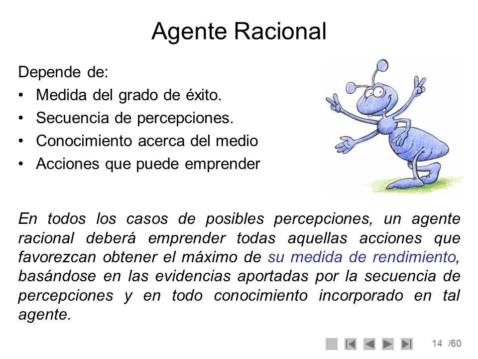 14/60 Agente Racional Depende de: Medida del grado de éxito. Secuencia de percepciones. Conocimiento acerca del medio Acciones que puede emprender En