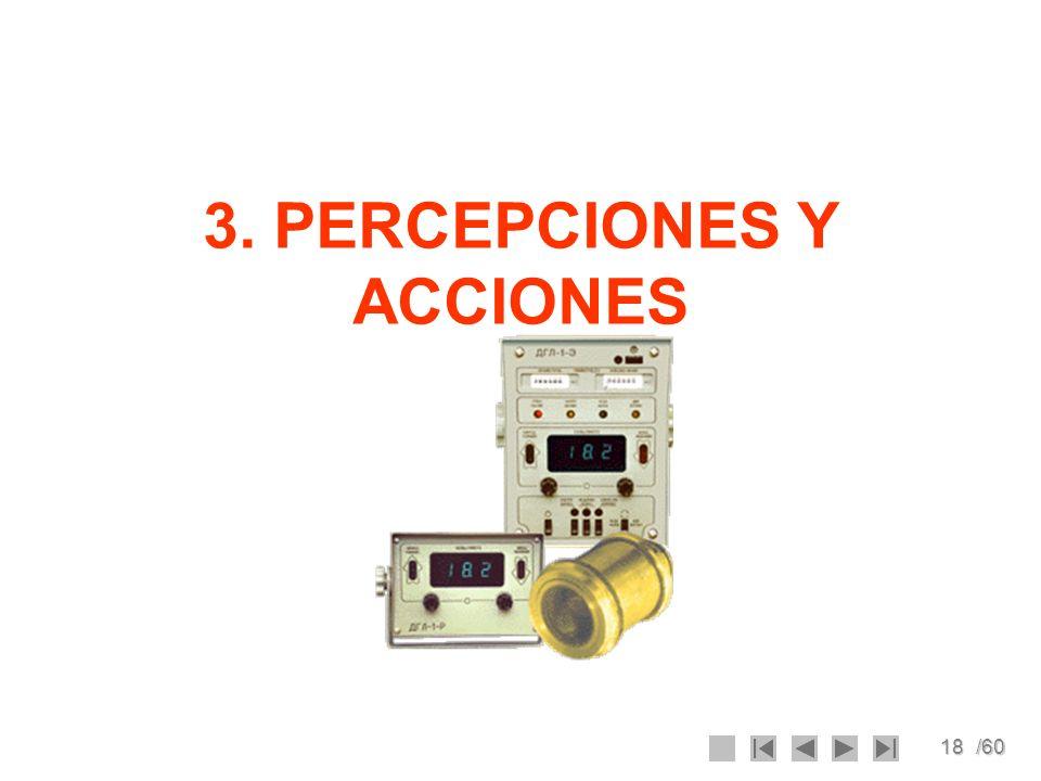 18/60 3. PERCEPCIONES Y ACCIONES