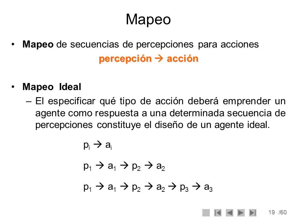 19/60 Mapeo Mapeo de secuencias de percepciones para acciones percepción acción Mapeo Ideal –El especificar qué tipo de acción deberá emprender un age