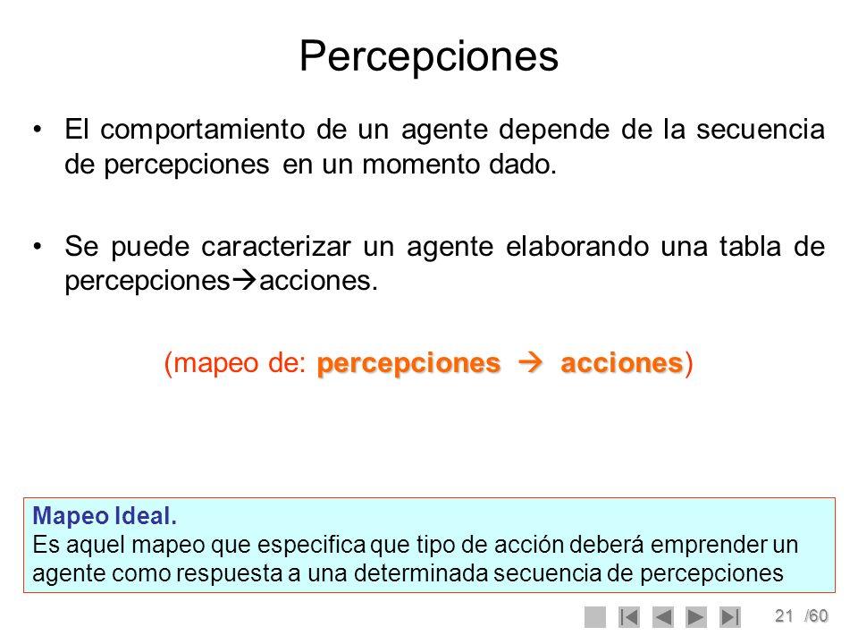 21/60 Percepciones El comportamiento de un agente depende de la secuencia de percepciones en un momento dado. Se puede caracterizar un agente elaboran