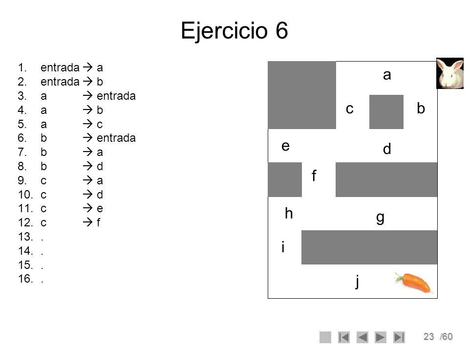 23/60 Ejercicio 6 1.entrada a 2.entrada b 3.a entrada 4.a b 5.a c 6.b entrada 7.b a 8.b d 9.c a 10.c d 11.c e 12.c f 13.. 14.. 15.. 16.. a bc d e f g
