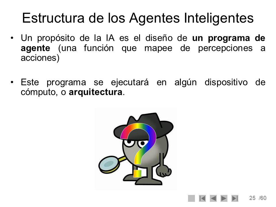 25/60 Estructura de los Agentes Inteligentes Un propósito de la IA es el diseño de un programa de agente (una función que mapee de percepciones a acci