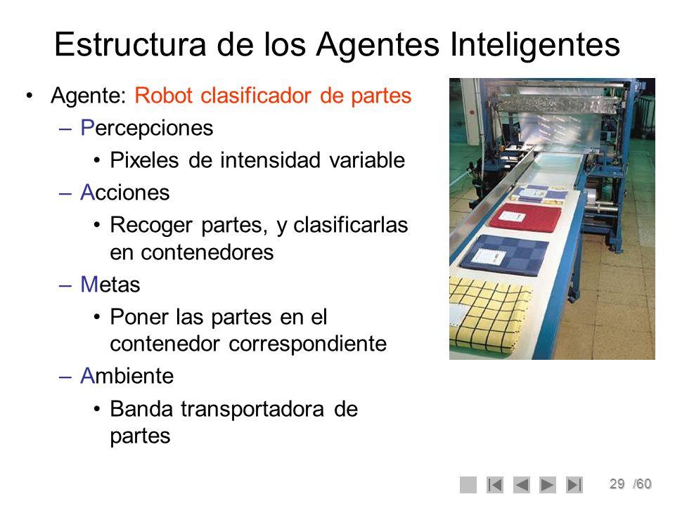 29/60 Estructura de los Agentes Inteligentes Agente: Robot clasificador de partes –Percepciones Pixeles de intensidad variable –Acciones Recoger parte