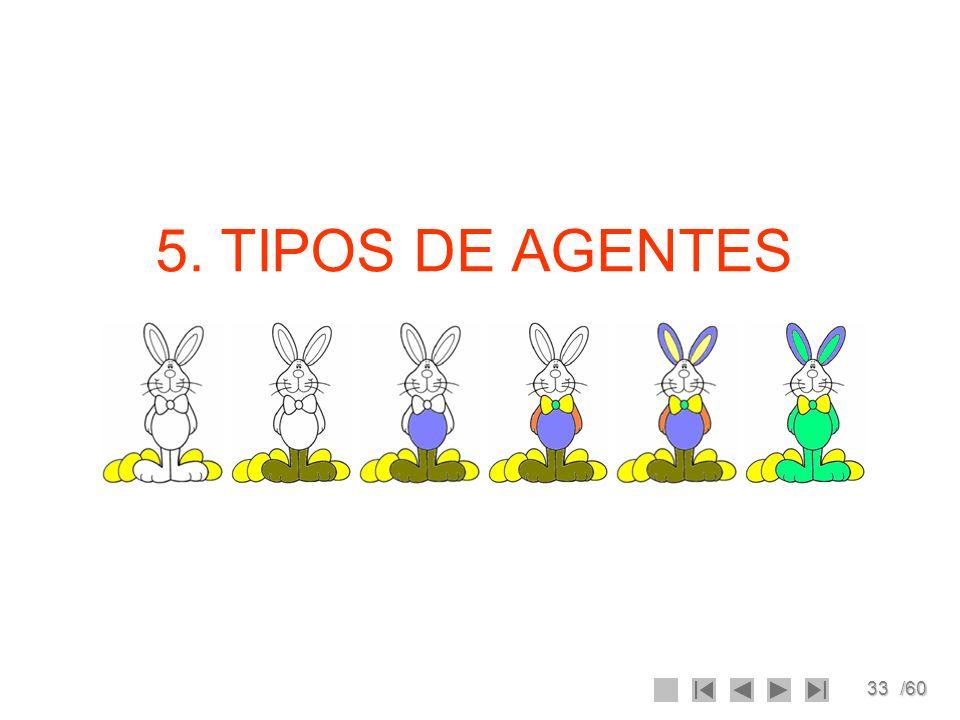 33/60 5. TIPOS DE AGENTES