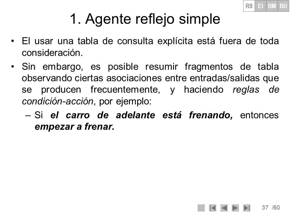 37/60 1. Agente reflejo simple El usar una tabla de consulta explícita está fuera de toda consideración. Sin embargo, es posible resumir fragmentos de