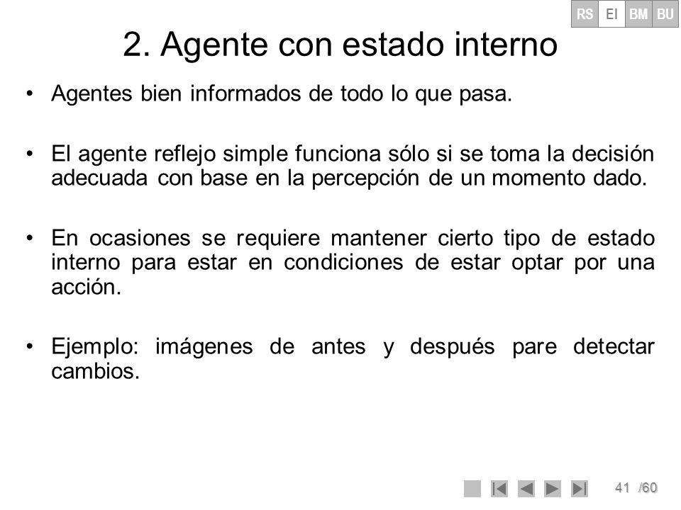 41/60 2. Agente con estado interno Agentes bien informados de todo lo que pasa. El agente reflejo simple funciona sólo si se toma la decisión adecuada