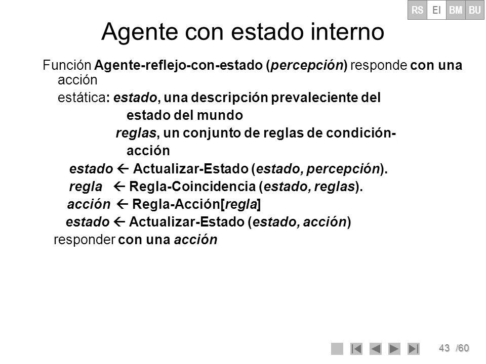 43/60 Agente con estado interno Función Agente-reflejo-con-estado (percepción) responde con una acción estática: estado, una descripción prevaleciente