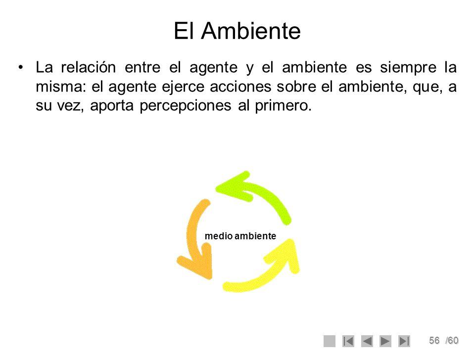 56/60 El Ambiente La relación entre el agente y el ambiente es siempre la misma: el agente ejerce acciones sobre el ambiente, que, a su vez, aporta pe