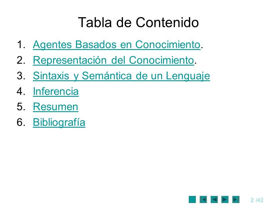 2/42 Tabla de Contenido 1.Agentes Basados en Conocimiento.Agentes Basados en Conocimiento 2.Representación del Conocimiento.Representación del Conocim