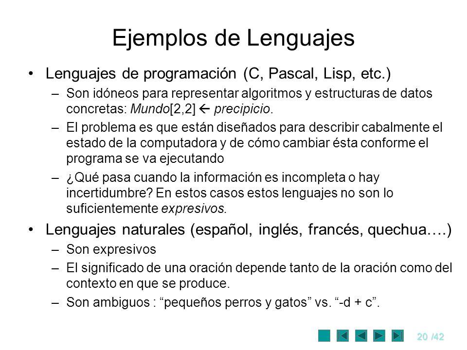 20/42 Ejemplos de Lenguajes Lenguajes de programación (C, Pascal, Lisp, etc.) –Son idóneos para representar algoritmos y estructuras de datos concreta