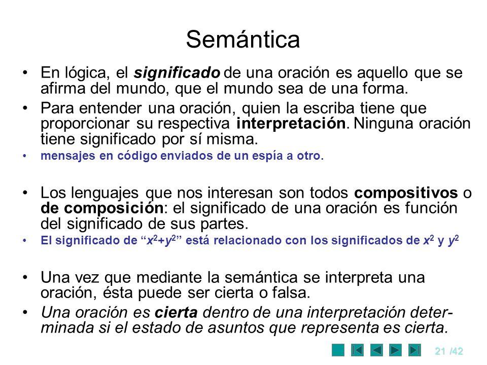 21/42 Semántica En lógica, el significado de una oración es aquello que se afirma del mundo, que el mundo sea de una forma. Para entender una oración,