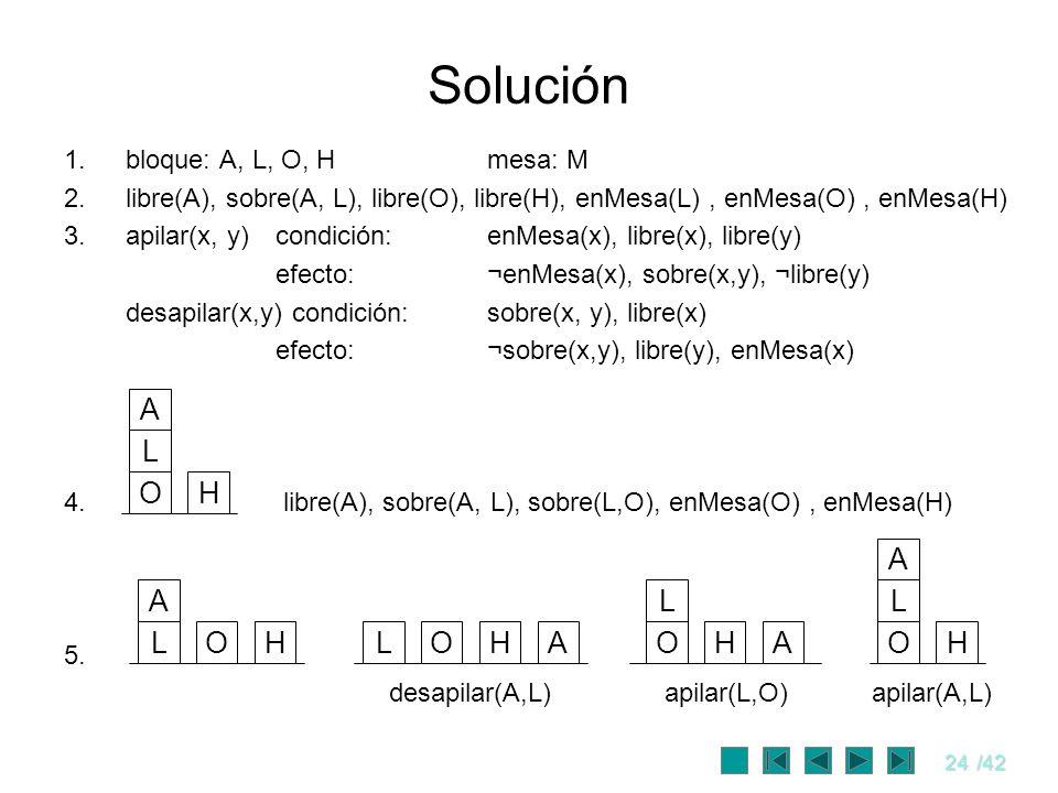 24/42 1.bloque: A, L, O, H mesa: M 2.libre(A), sobre(A, L), libre(O), libre(H), enMesa(L), enMesa(O), enMesa(H) 3.apilar(x, y)condición: enMesa(x), li