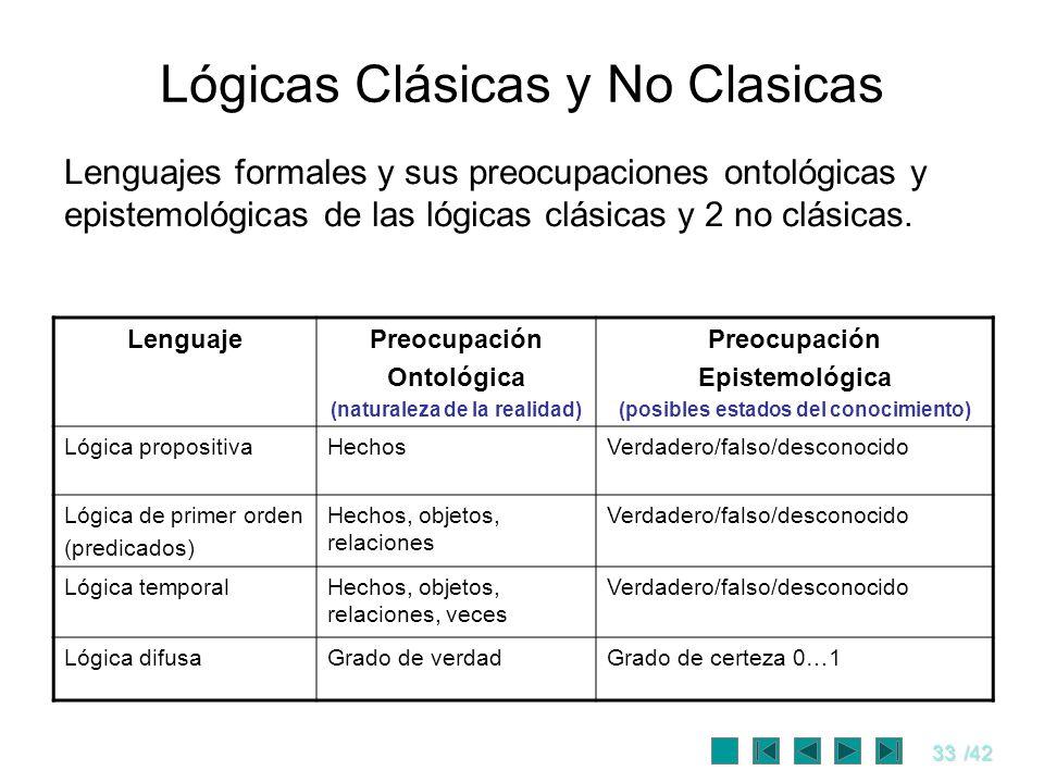 33/42 Lógicas Clásicas y No Clasicas LenguajePreocupación Ontológica (naturaleza de la realidad) Preocupación Epistemológica (posibles estados del con