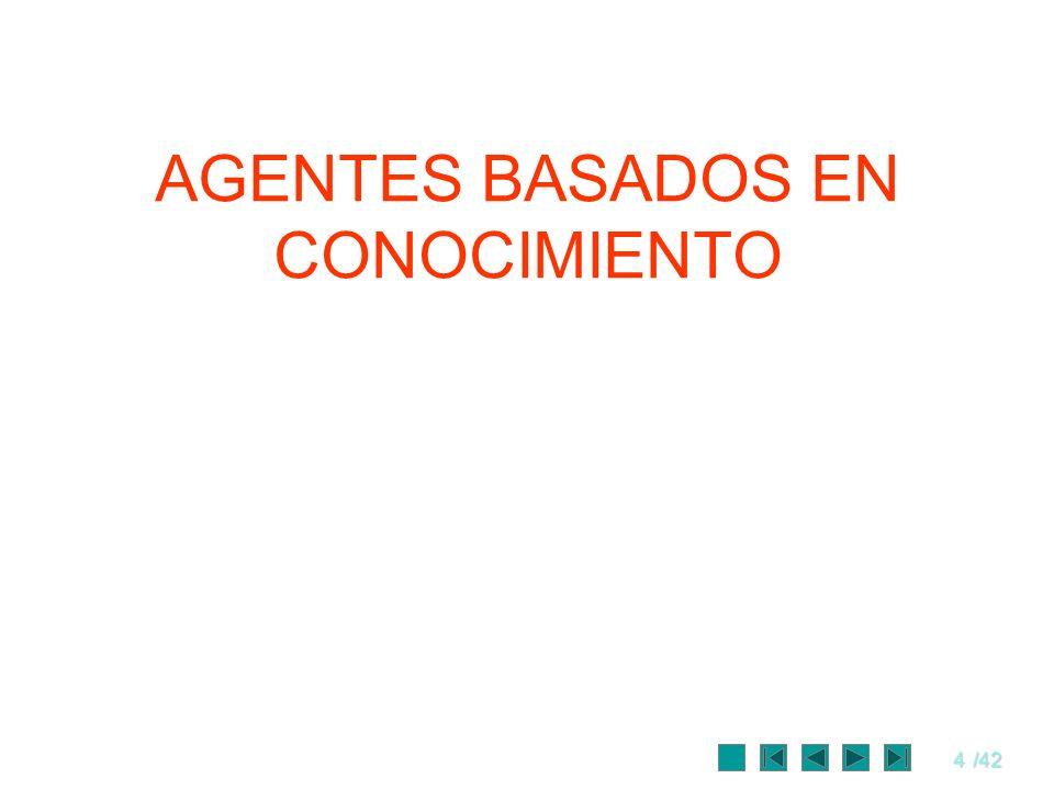 4/42 AGENTES BASADOS EN CONOCIMIENTO