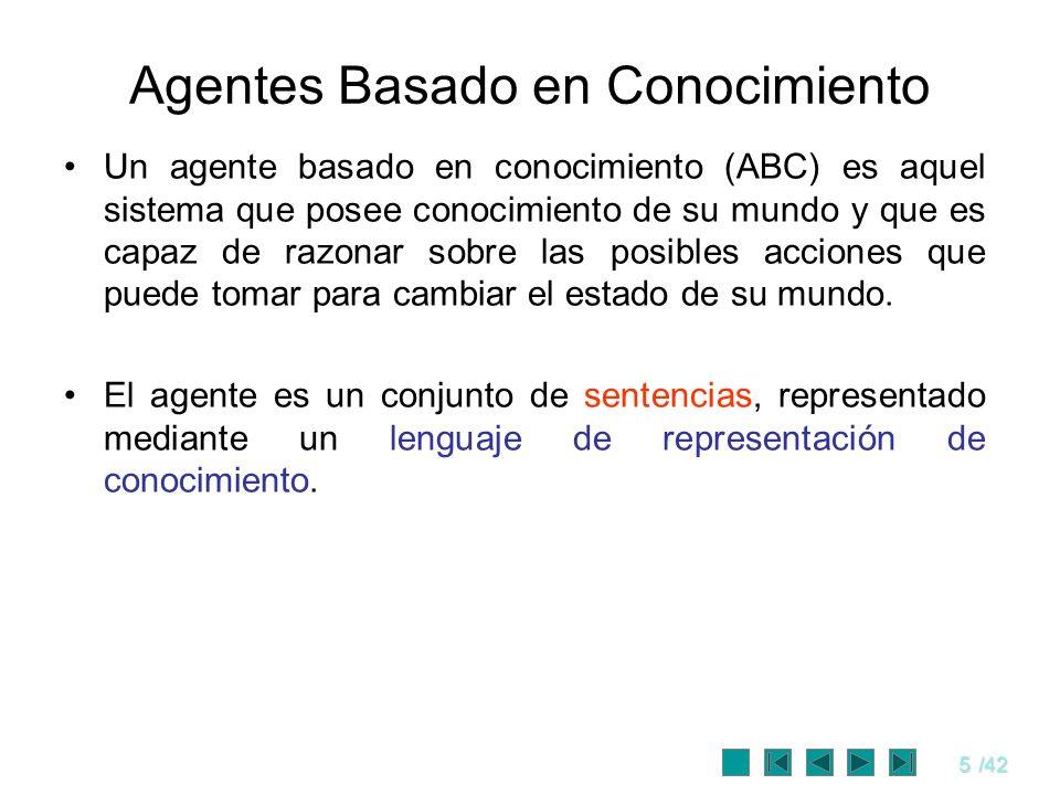 5/42 Agentes Basado en Conocimiento Un agente basado en conocimiento (ABC) es aquel sistema que posee conocimiento de su mundo y que es capaz de razon